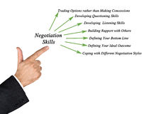 Negotiation Skills. Presenting Diagram of Negotiation Skills Royalty Free Stock Images