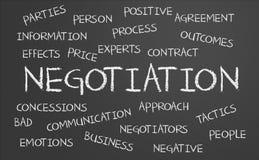 Negotiation word cloud. Written on a chalkboard Stock Image