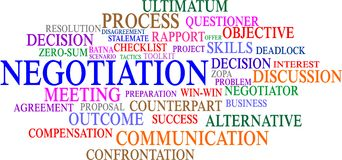 Negotiation WordCloud Stock Photos