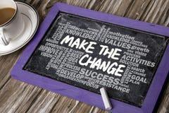 Nehmen Sie die Änderung mit in Verbindung stehender Wortwolken-Handzeichnung auf blackboa vor Lizenzfreies Stockfoto