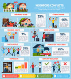 Neighbor Conflicts Infographic Set Royalty Free Stock Images