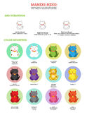 Neko di Maneki infographic Immagine Stock