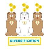 Nelle monete differenti di caduta di salvadanaio Dollaro, euro, Yen Porcellini salvadanaio sotto forma di orsi Diversificazione d Fotografia Stock Libera da Diritti