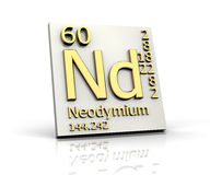 Neodymium form Periodic Table of Elements Royalty Free Stock Photography