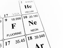 Neon on the periodic table of the elements Royalty Free Stock Photography