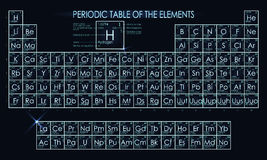 Neon periodic table of the elements Royalty Free Stock Photo