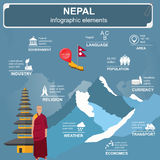 Nepal Infographics, Statistical Data, Sights Royalty Free Stock Image