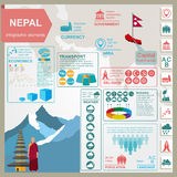 Nepal Infographics, Statistical Data, Sights Stock Photos