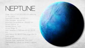 Neptun - hög upplösning Infographic framlägger en Arkivbilder