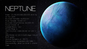 Neptune - High resolution Infographic presents one Royalty Free Stock Image