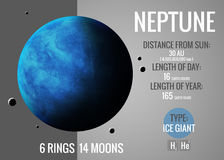 Neptune - Infographic presents one of the solar Stock Photos