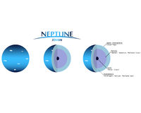 Neptune Layers Clipart with Infographics Jovian Planet Stock Photo