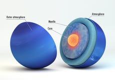 Neptune wewnętrzna struktura dla nauki Zdjęcie Royalty Free