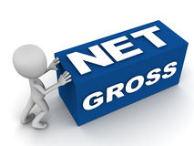 NET and gross. Net over gross words being pushed around by a little 3d man on white background. Financial concept vector illustration