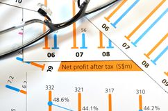 Net profit after tax Royalty Free Stock Images