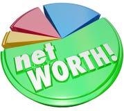 Neto valor valor de la riqueza del gráfico de sectores compare el gráfico de las deudas de los activos Fotos de archivo libres de regalías
