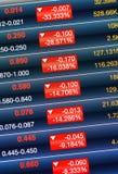 Nettement chute du marché boursier Photo stock