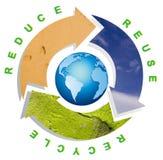 Nettoyez l'environnement Image stock
