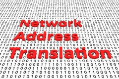 Network Address Translation Image libre de droits