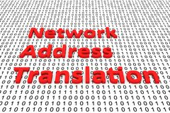 Network Address Translation Images stock