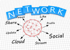 Network concept Royalty Free Stock Photos