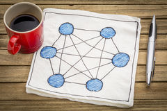 Network concept on napkin. Concept of fully connected computer network (mesh) - napkin doodle with a cup of espresso coffee stock photography