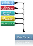 Network Data Center Security Software Stock Images