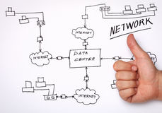 Network Diagram Stock Photography