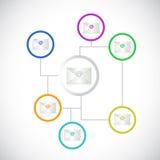 Network email communication illustration design Royalty Free Stock Image