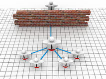 Network Firewall Stock Photography