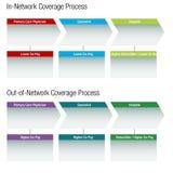 Network Healthcare Chart stock illustration