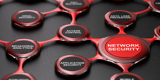 Network Security Services Stock Images