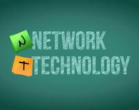Network technology posts on a chalk board Royalty Free Stock Images
