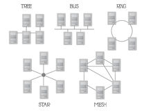 Network topology. Classification of network topology (connection Royalty Free Stock Photos