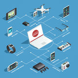 Networked Gadgets Isometric Concept Royalty Free Stock Images