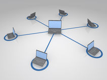 Networked System of Computers. 3D Business Concept or a circular grid of laptops linked together to one in the center Stock Photography