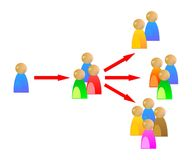 Networking. An illustration of networking people Stock Photos