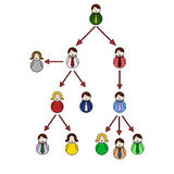 Networking. Concept illustration of hierarchy connections and networking in a business company Royalty Free Stock Image