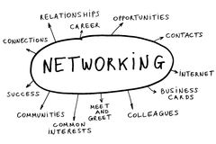 Free Networking Concept Royalty Free Stock Photo - 8015555