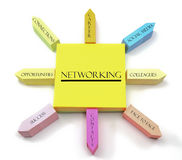 Networking Concept on Arranged Sticky Notes Royalty Free Stock Photography