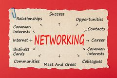 Networking writen on old paper concept. Networking writen on old torn paper with paperclip on red background. Business concept.Top view stock photo