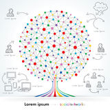 Networks Tree. Social media networks tree with doodle infographic Stock Images