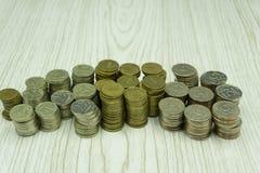 Netzfahne des Sockenmarktes, Investitionskonzept - Goldgeld prägt mit freiem Raum, Kopienraum lizenzfreie stockbilder