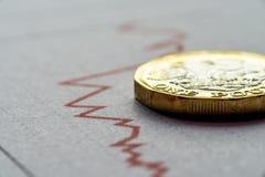 Neue Briten ein Pfund Sterling Coin Chart Rate Stockfoto