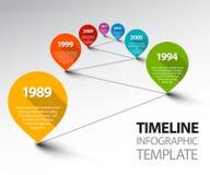 Neue Infographic-Zeitachse-Schablone mit Zeigern auf einer Linie Stockbild
