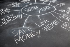Neue Jahre Beschlüsse auf einer Tafel, sparen Geld Stockbild
