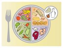 Neue Nahrungsmittelanleitung-Platten-Teile vektor abbildung