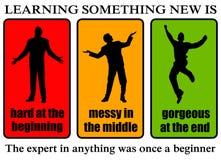 Neues Lernen lizenzfreie abbildung