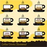Neuf boissons de Caffee les plus communes comment effectuer. Photos stock