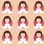 Neuf visages d'émotions de bande dessinée pour des caractères de vecteur Photos stock